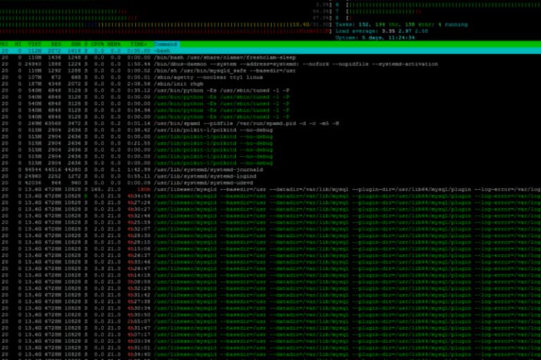 HTOP – анализ и мониторинг процессов на сервере Linux