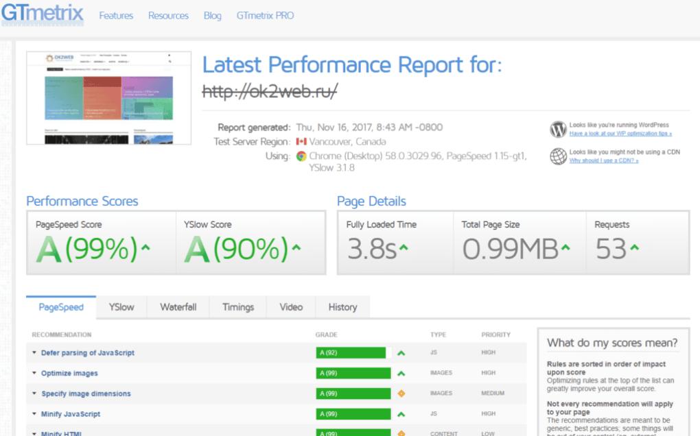 Ускорение сайта на WordPress - разгоняем максимум скорости