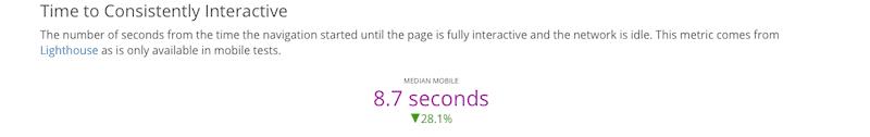 6 инструментов тестирования скорости сайта и советы по оптимизации