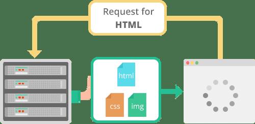 Что такое HTTP/3 - описание и возможности нового протокола на основе UDP