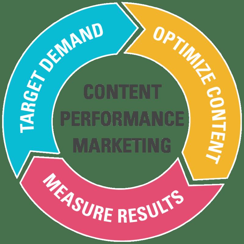Эффективные SEO-метрики для отслеживания вовлеченности и эффективности контента